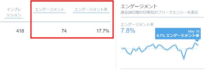 Twitterエンゲージメントの調べ方7