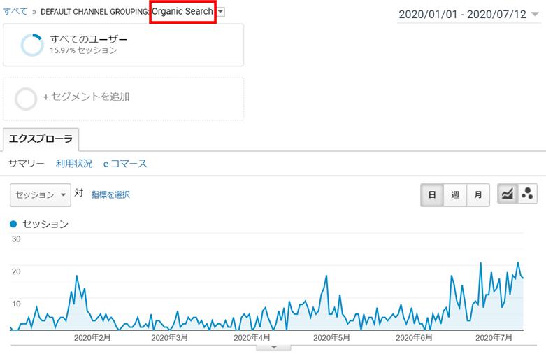 100記事書いたブログの検索エンジン流入データ