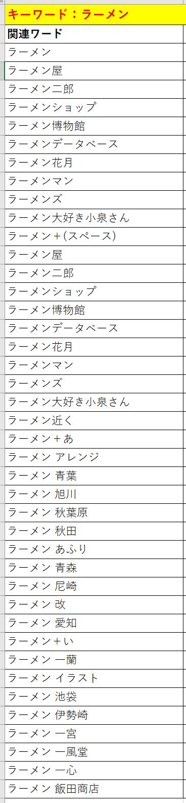 ブログ設計図1