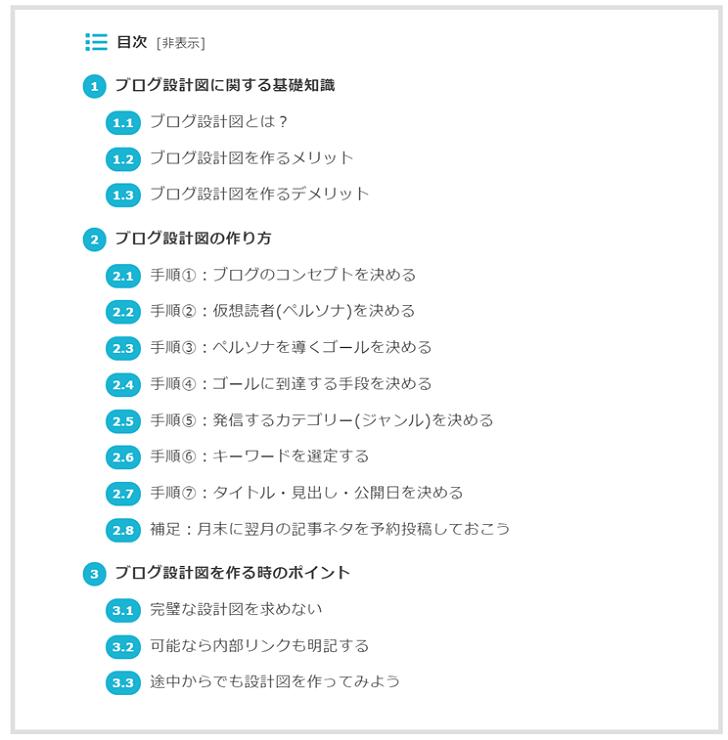 ブログのまとめ記事を作る方法3