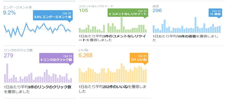 2020年10月のTwitterデータ公開2