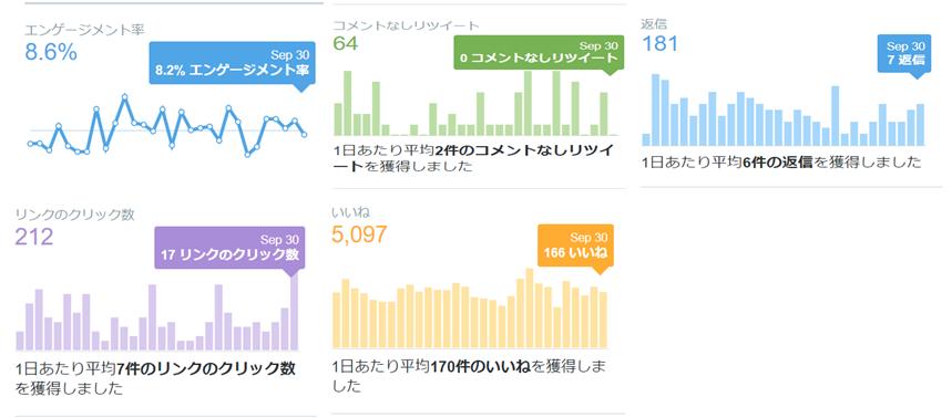 2020年9月のTwitterデータ公開2