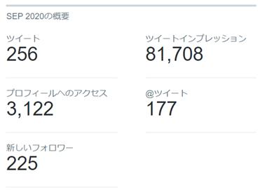 2020年9月のTwitterデータ公開3