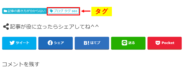 ブログのタグの表示例