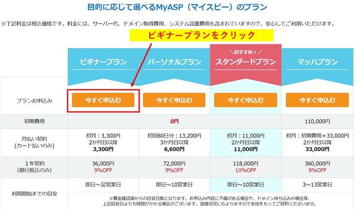 MyASP導入方法2