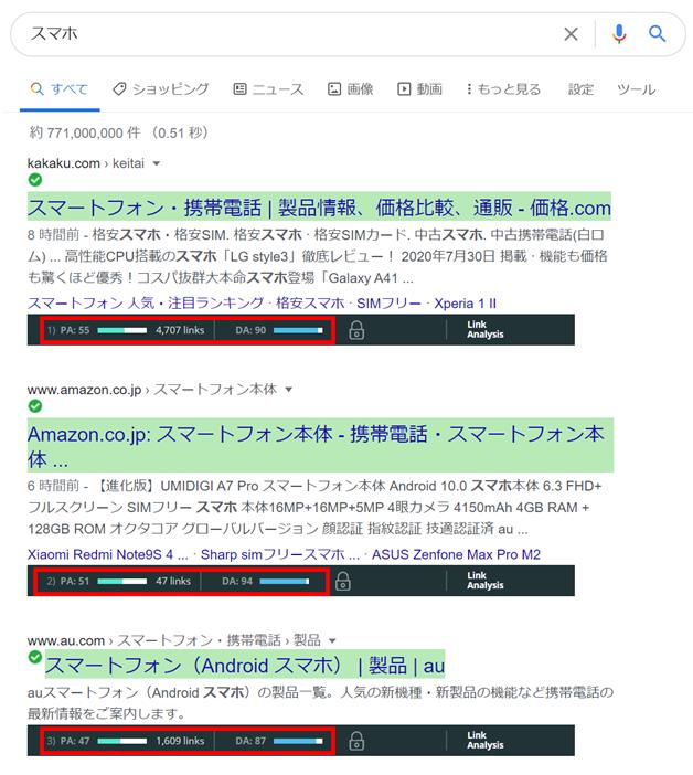 MozBarを使って競合サイトを調査する方法1
