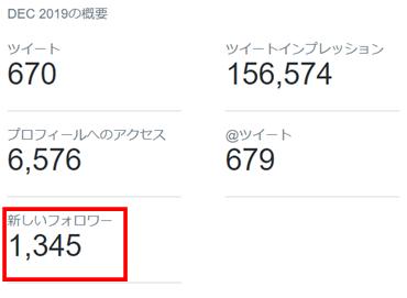 Twitter1ヶ月でフォローされた人数