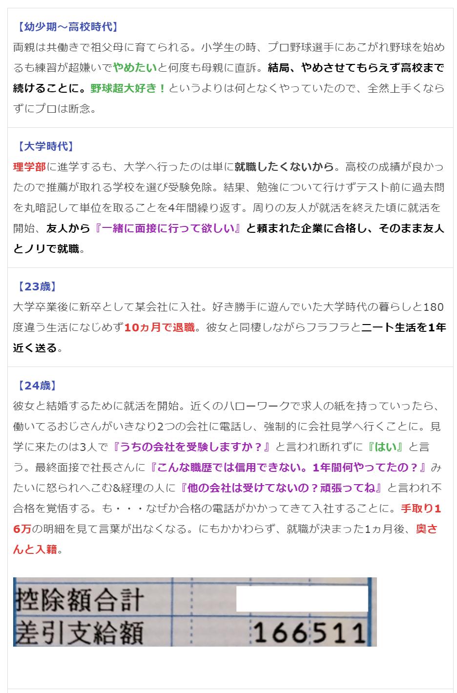 ブログプロフィールの書き方解説2
